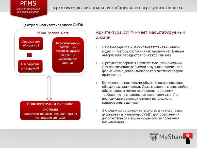 13 Архитектура системы : масштабируемость и результативность … PFMS Service Core Операционн ый сервис 1 Пользователи и внешние системы Клиентское приложение, партнеры по интеграции системы Архитектура СУГФ имеет масштабируемый дизайн. Базовый сервис