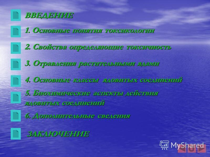 Основные обозначения Вернуться к началу Вернуться к началу Справочная(дополнительная) информация Справочная(дополнительная) информация Предыдущий слайд Предыдущий слайд Следующий слайд Следующий слайд Вернутся к предыдущей странице Вернутся к предыду