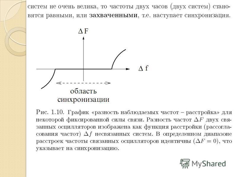 знакомство с нелинейной динамикой