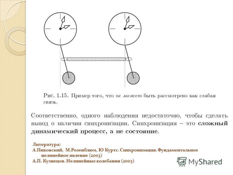 Литература: А.Пиковский, М.Розенблюм, Ю Куртс. Синхронизация. Фундаментальное нелинейное явление (2003) А.П. Кузнецов. Нелинейные колебания (2003)