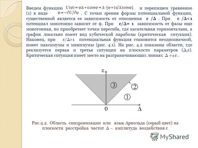 Введем функцию и перепишем уравнение (1) в виде. С точки зрения формы потенциальной функции, существенной является ее зависимость от отношения ε /. При ε / 1 потенциальная функция становится неоднозначной, имеет максимумы и минимумы (рис. 4.1). На ри