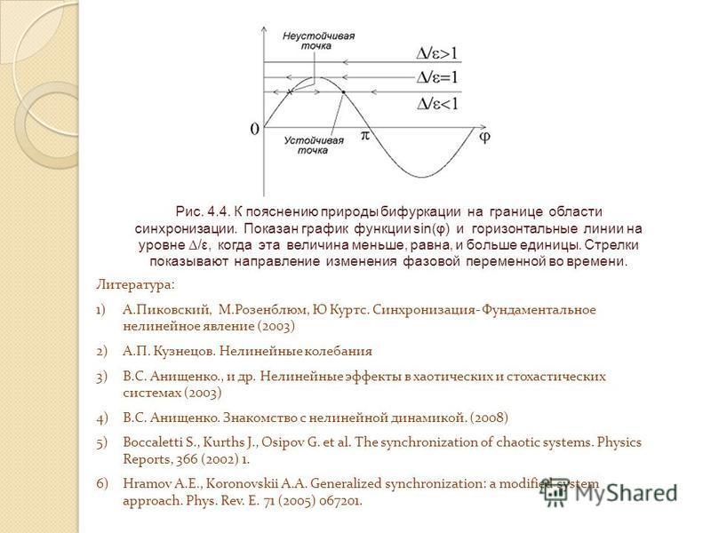 Рис. 4.4. К пояснению природы бифуркации на границе области синхронизации. Показан график функции sin(φ) и горизонтальные линии на уровне /ε, когда эта величина меньше, равна, и больше единицы. Стрелки показывают направление изменения фазовой перемен