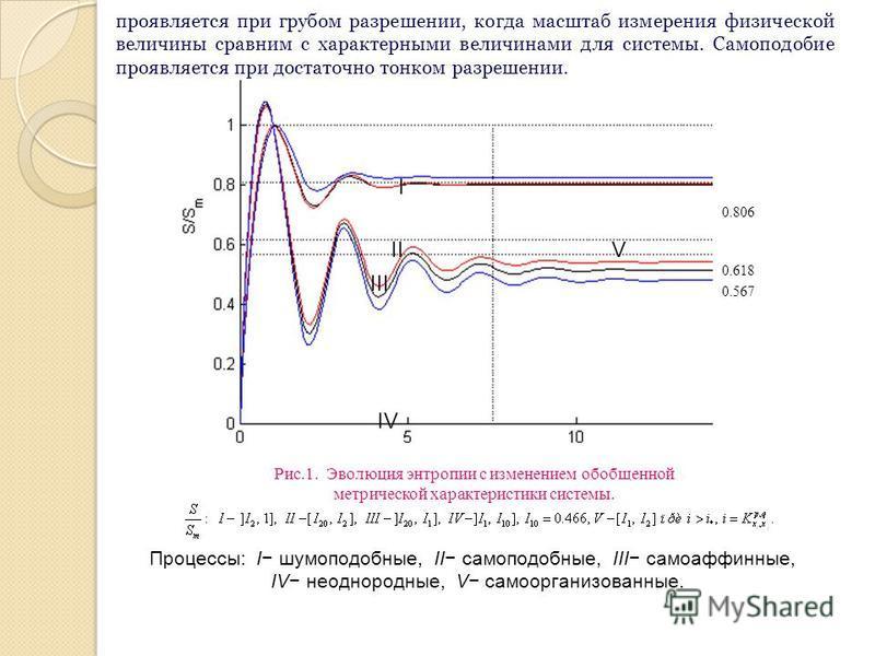 проявляется при грубом разрешении, когда масштаб измерения физической величины сравним с характерными величинами для системы. Самоподобие проявляется при достаточно тонком разрешении. Рис.1. Эволюция энтропии с изменением обобщенной метрической харак