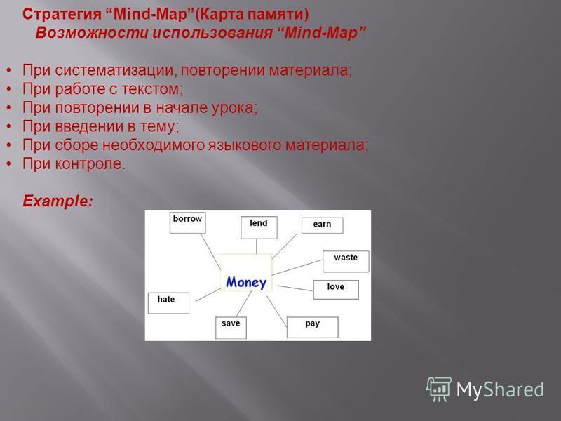 Стратегия Mind-Map(Карта памяти) Возможности использования Mind-Map При систематизации, повторении материала; При работе с текстом; При повторении в начале урока; При введении в тему; При сборе необходимого языкового материала; При контроле. Example: