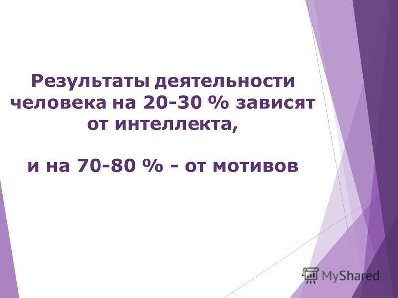 Результаты деятельности человека на 20-30 % зависят от интеллекта, и на 70-80 % - от мотивов