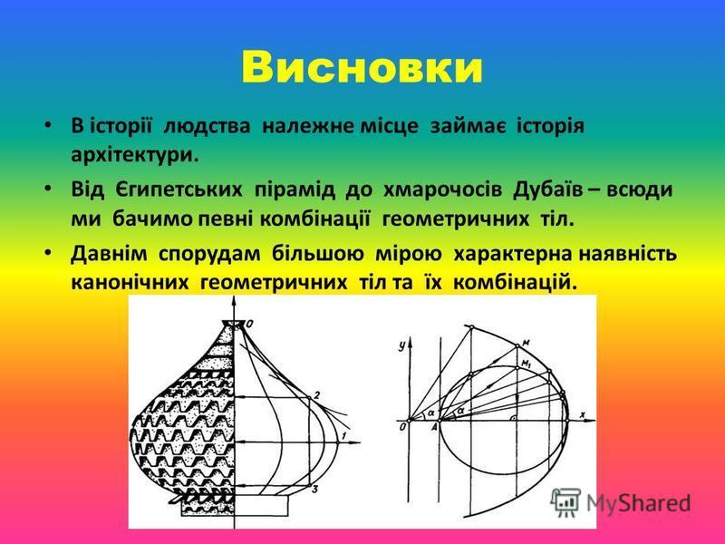 Висновки В історії людства належне місце займає історія архітектури. Від Єгипетських пірамід до хмарочосів Дубаїв – всюди ми бачимо певні комбінації геометричних тіл. Давнім спорудам більшою мірою характерна наявність канонічних геометричних тіл та ї