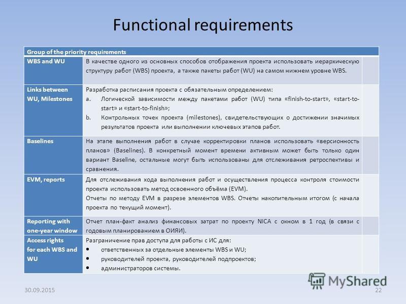 Functional requirements 22 Group of the priority requirements WBS and WU В качестве одного из основных способов отображения проекта использовать иерархическую структуру работ (WBS) проекта, а также пакеты работ (WU) на самом нижнем уровне WBS. Links