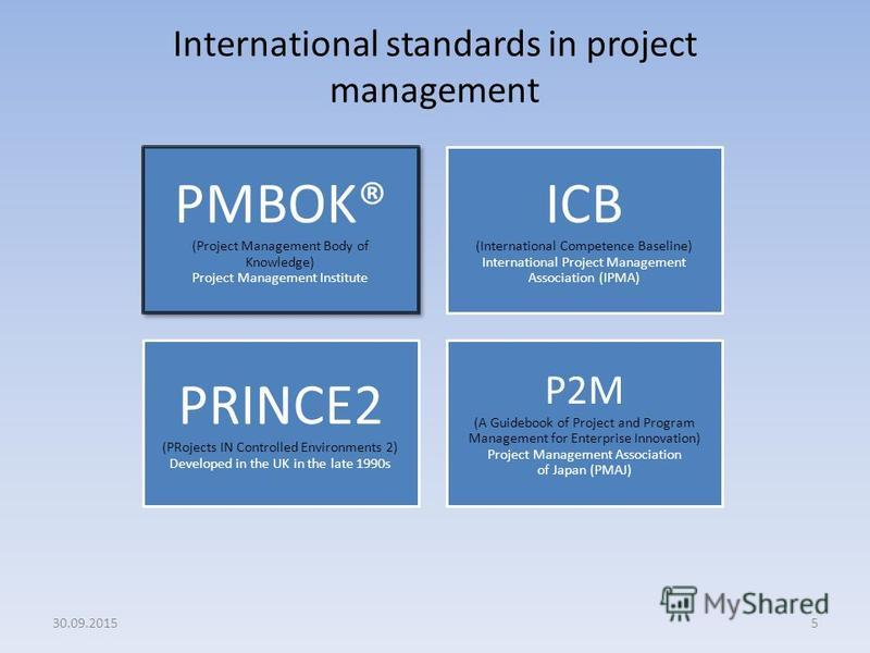 International standards in project management 5 PMBOK® (Project Management Body of Knowledge) Project Management Institute ICB (International Competence Baseline) International Project Management Association (IPMA) PRINCE2 (PRojects IN Controlled Env