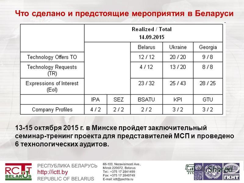 Что сделано и предстоящие мероприятия в Беларуси 7 13-15 октября 2015 г. в Минске пройдет заключительный семинар-тренинг проекта для представителей МСП и проведено 6 технологических аудитов.