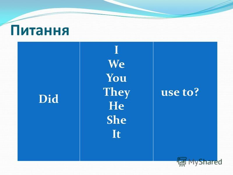 Питання Did I We You They He She It use to?