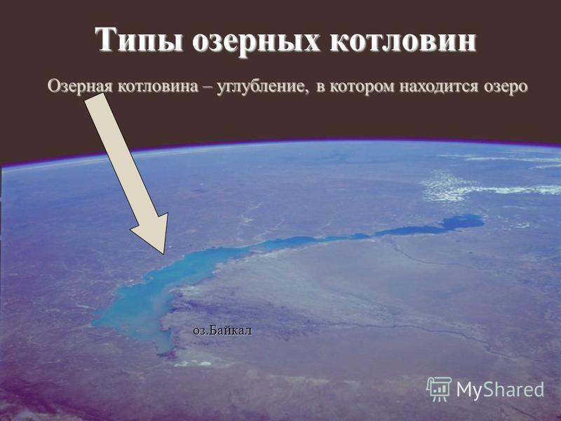 Типы озерных котловин Озерная котловина – углубление, в котором находится озеро оз.Байкал