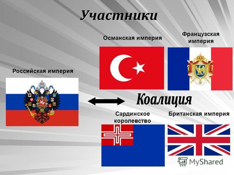 Участники Российская империя Французская империя Османская империя Британская империя Сардинское королевство