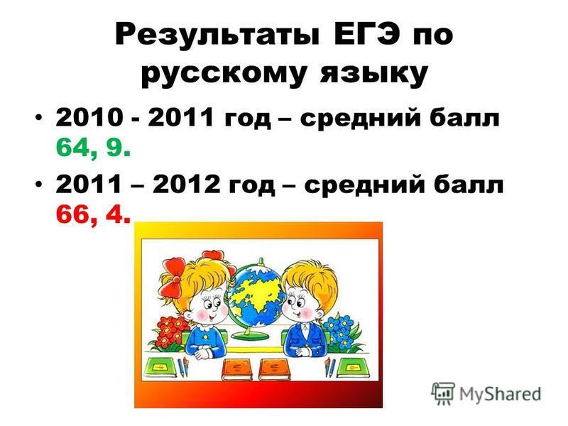Результаты ЕГЭ по русскому языку 2010 - 2011 год – средний балл 64, 9. 2011 – 2012 год – средний балл 66, 4.