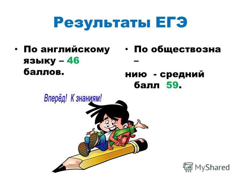 Результаты ЕГЭ По английскому языку – 46 баллов. По обществознанию - средний балл 59.