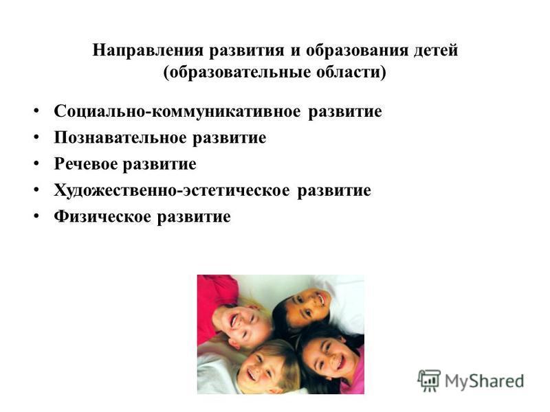 Направления развития и образования детей (образовательные области) Социально-коммуникативное развитие Познавательное развитие Речевое развитие Художественно-эстетическое развитие Физическое развитие