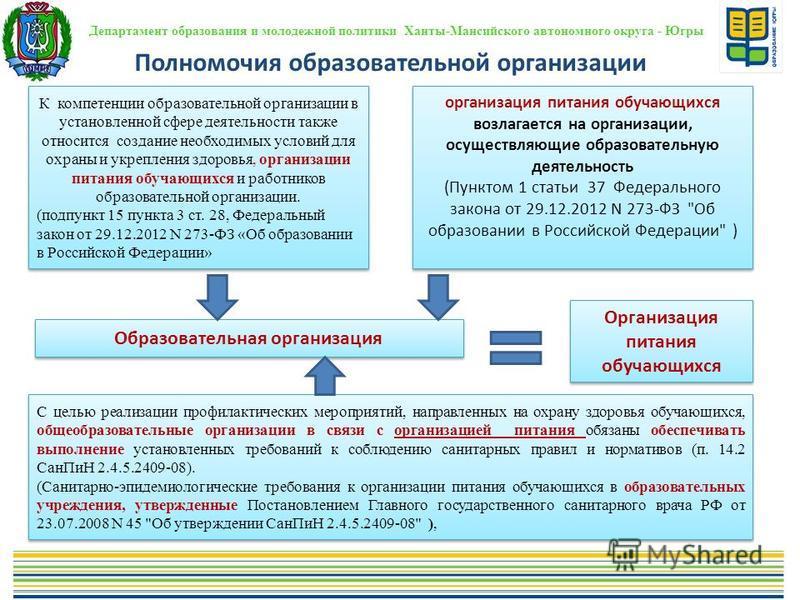 Департамент образования и молодежной политики Ханты-Мансийского автономного округа - Югры Образовательная организация организация питания обучающихся возлагается на организации, осуществляющие образовательную деятельность (Пунктом 1 статьи 37 Федерал