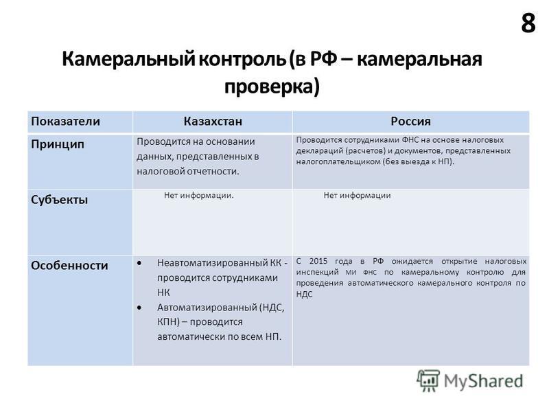 8 Камеральный контроль (в РФ – камеральная проверка) Показатели Казахстан Россия Принцип Проводится на основании данных, представленных в налоговой отчетности. Проводится сотрудниками ФНС на основе налоговых деклараций (расчетов) и документов, предст