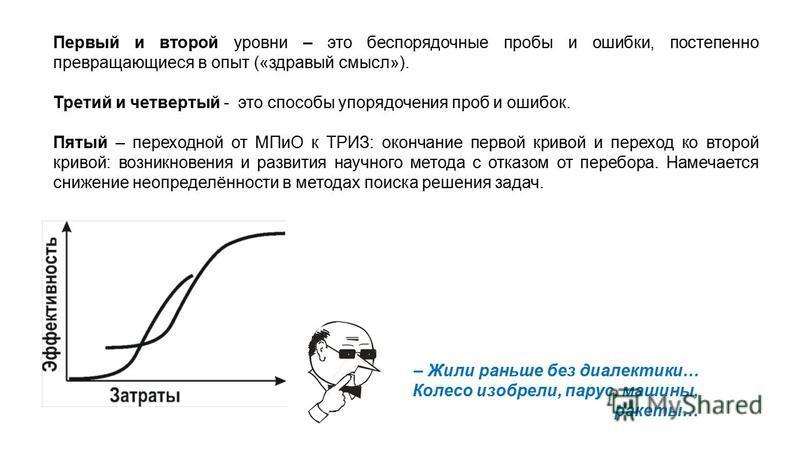 Первый и второй уровни – это беспорядочные пробы и ошибки, постепенно превращающиеся в опыт («здравый смысл»). Третий и четвертый - это способы упорядочения проб и ошибок. Пятый – переходной от МПиО к ТРИЗ: окончание первой кривой и переход ко второй