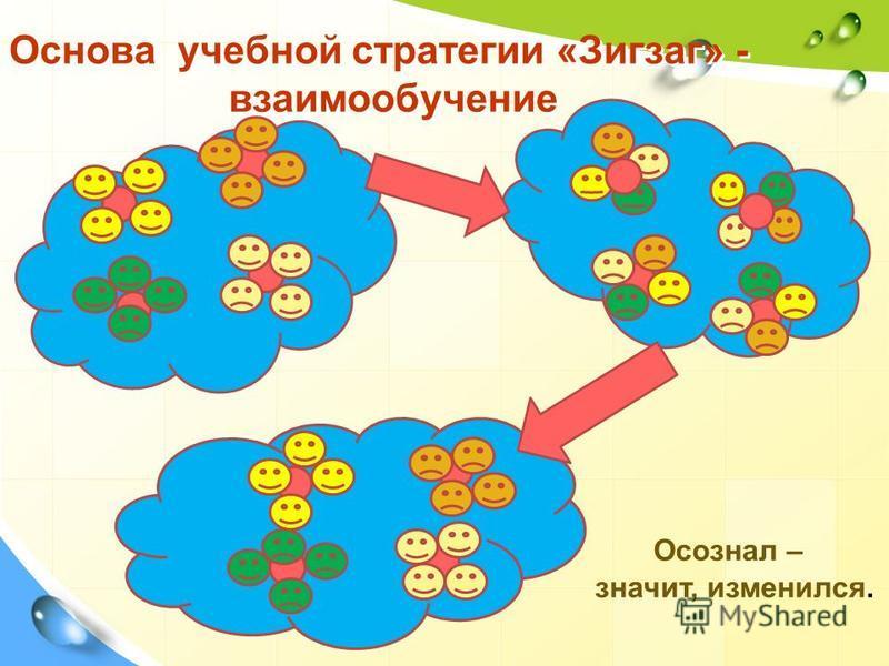 Основа учебной стратегии «Зигзаг» - взаимообучение Осознал – значит, изменился.