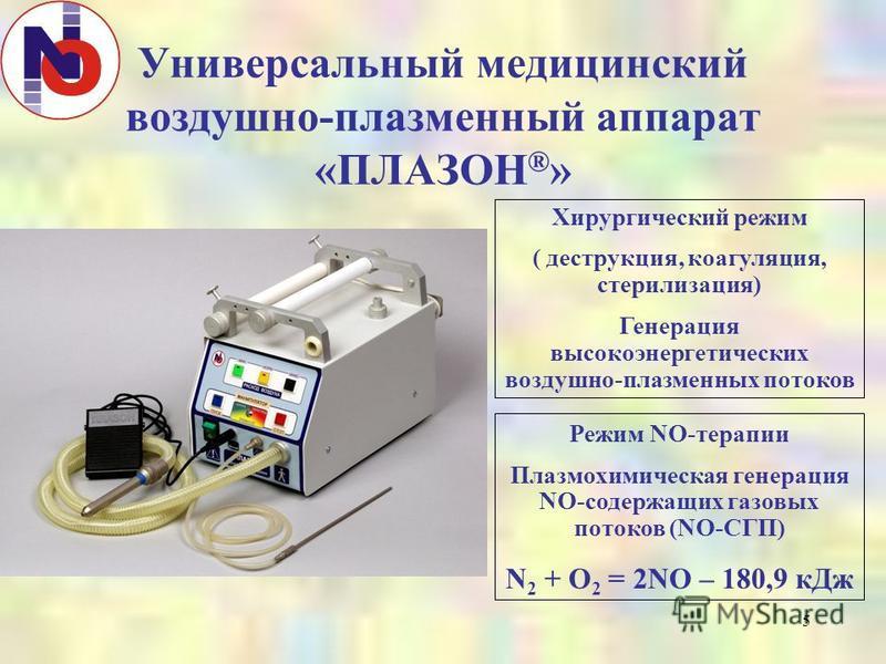 5 Универсальный медицинский воздушно-плазменный аппарат «ПЛАЗОН ® » Хирургический режим ( деструкция, коагуляция, стерилизация) Генерация высокоэнергетических воздушно-плазменных потоков Режим NO-терапии Плазмохимическая генерация NO-содержащих газов