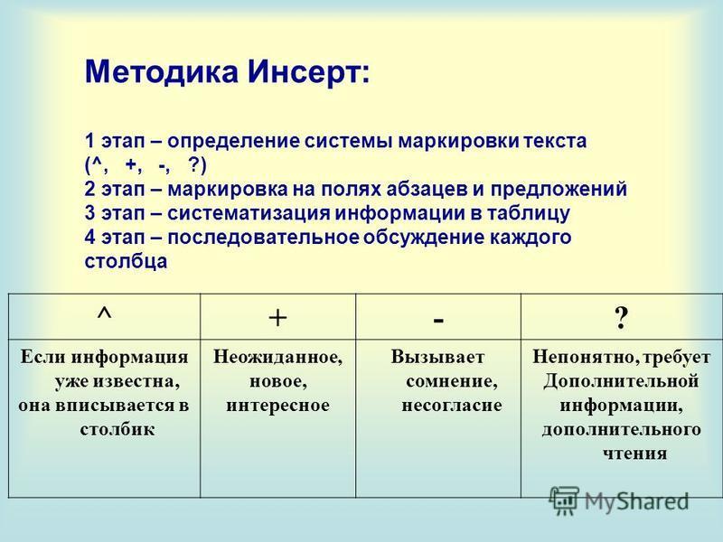 Методика Инсерт: 1 этап – определение системы маркировки текста (^, +, -, ?) 2 этап – маркировка на полях абзацев и предложений 3 этап – систематизация информации в таблицу 4 этап – последовательное обсуждение каждого столбца ^+-? Если информация уже