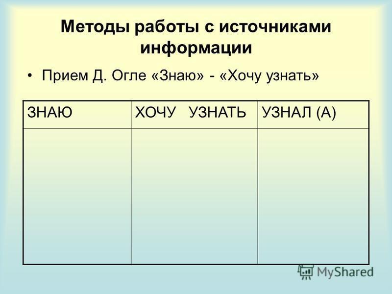 Методы работы с источниками информации Прием Д. Огле «Знаю» - «Хочу узнать» ЗНАЮХОЧУ УЗНАТЬУЗНАЛ (А)