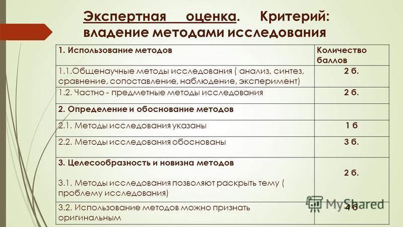 Экспертная оценка. Критерий: владение методами исследования 1. Использование методов Количество баллов 1.1. Общенаучные методы исследования ( анализ, синтез, сравнение, сопоставление, наблюдение, эксперимент) 2 б. 1.2. Частно - предметные методы иссл