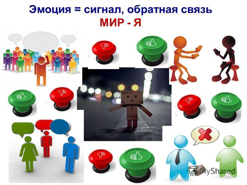 Эмоция = сигнал, обратная связь МИР - Я