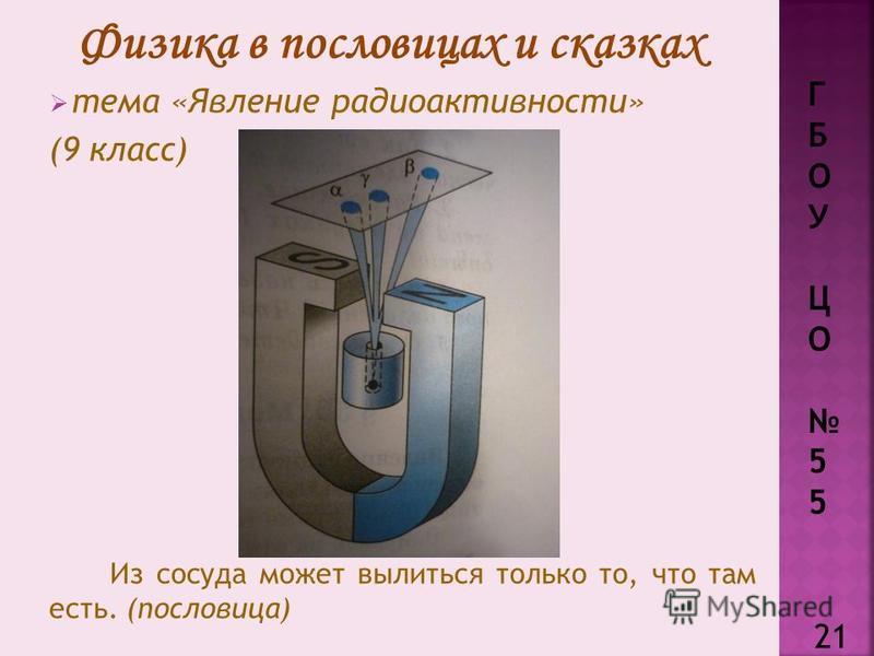 Физика в пословицах и сказках Г Б О У Ц О 5 тема «Явление радиоактивности» (9 класс) Из сосуда может вылиться только то, что там есть. (пословица) 21