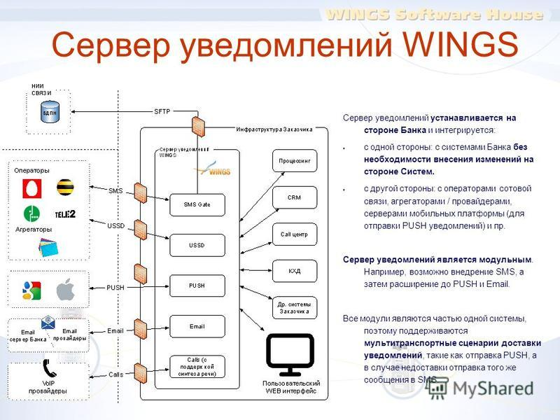Сервер уведомлений WINGS Сервер уведомлений устанавливается на стороне Банка и интегрируется: с одной стороны: с системами Банка без необходимости внесения изменений на стороне Систем. с другой стороны: с операторами сотовой связи, агрегаторами / про