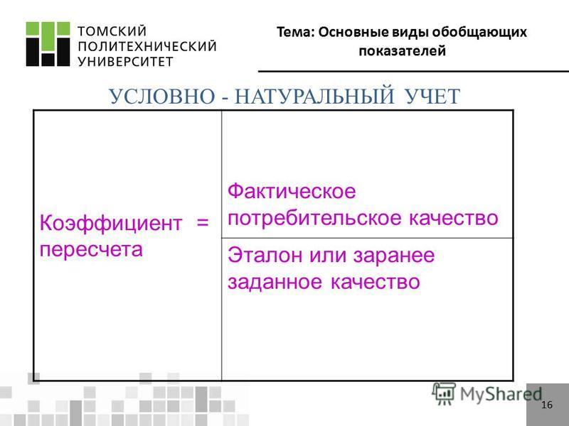 Тема: Основные виды обобщающих показателей 16 УСЛОВНО - НАТУРАЛЬНЫЙ УЧЕТ Коэффициент = пересчета Фактическое потребительское качество Эталон или заранее заданное качество