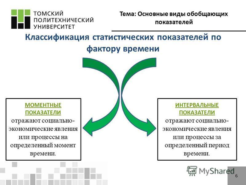 Тема: Основные виды обобщающих показателей 6 Классификация статистических показателей по фактору времени МОМЕНТНЫЕ ПОКАЗАТЕЛИ отражают социально- экономические явления или процессы на определенный момент времени. ИНТЕРВАЛЬНЫЕ ПОКАЗАТЕЛИ отражают соци