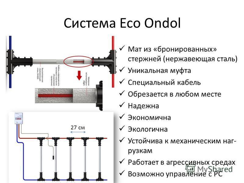 Система Eco Ondol Мат из «бронированных» стержней (нержавеющая сталь) Уникальная муфта Специальный кабель Обрезается в любом месте Надежна Экономична Экологична Устойчива к механическим нагрузкам Работает в агрессивных средах Возможно управление с РС