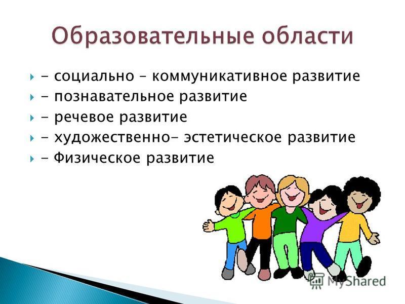 - социально – коммуникативное развитие - познавательное развитие - речевое развитие - художественно- эстетическое развитие - Физическое развитие
