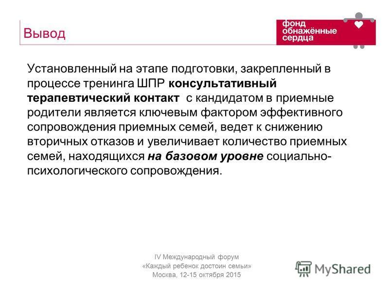 IV Международный форум «Каждый ребенок достоин семьи» Москва, 12-15 октября 2015 Вывод Установленный на этапе подготовки, закрепленный в процессе тренинга ШПР консультативный терапевтический контакт с кандидатом в приемные родители является ключевым