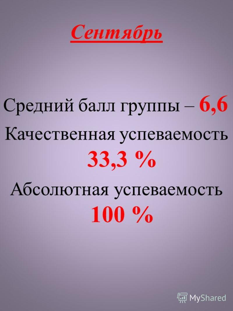 Сентябрь Средний балл группы – 6,6 Качественная успеваемость 33,3 % Абсолютная успеваемость 100 %