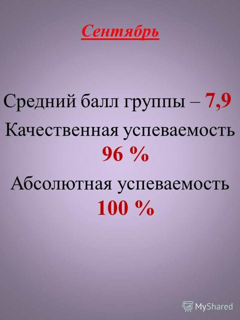 Сентябрь Средний балл группы – 7,9 Качественная успеваемость 96 % Абсолютная успеваемость 100 %