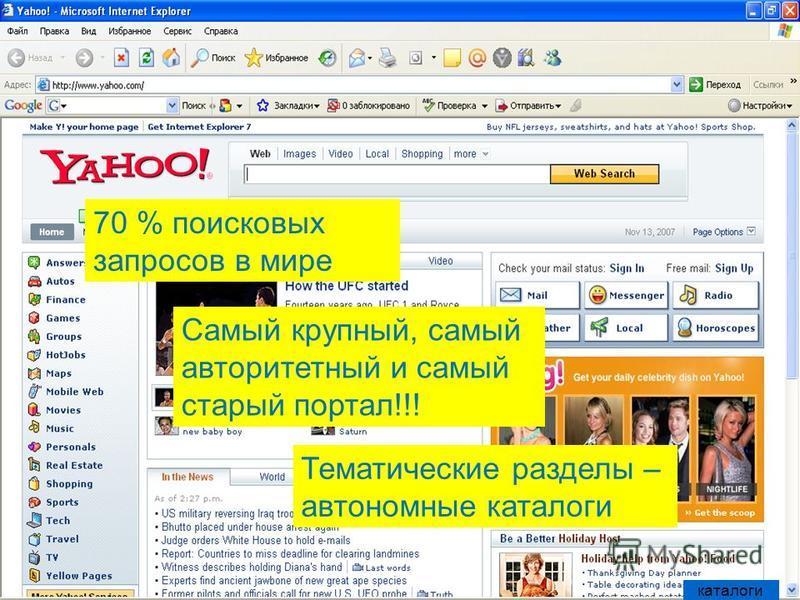 70 % поисковых запросов в мире Самый крупный, самый авторитетный и самый старый портал!!! Тематические разделы – автономные каталоги каталоги