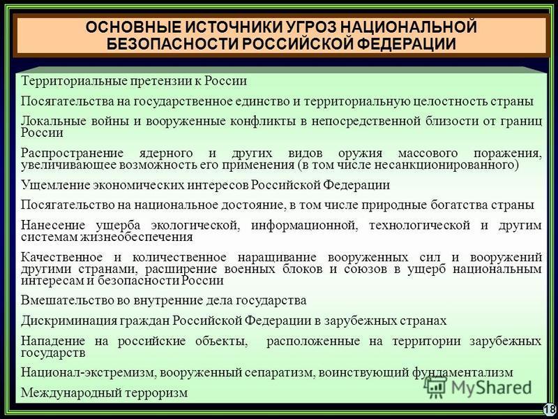 Территориальные претензии к России Посягательства на государственное единство и территориальную целостность страны Локальные войны и вооруженные конфликты в непосредственной близости от границ России Распространение ядерного и других видов оружия мас