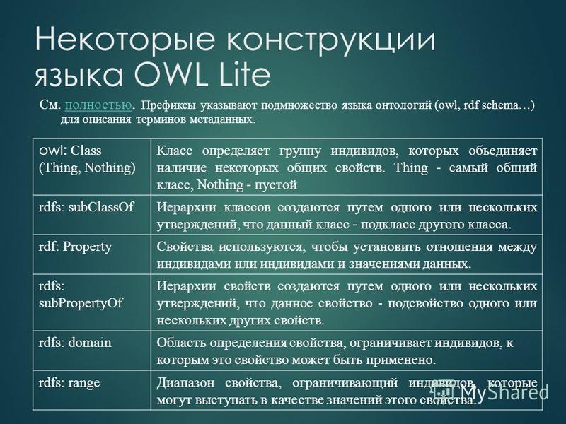 Некоторые конструкции языка OWL Lite См. полностью. Префиксы указывают подмножество языка онтологий (owl, rdf schema…) для описания терминов метаданных.полностью owl: Class (Thing, Nothing) Класс определяет группу индивидов, которых объединяет наличи
