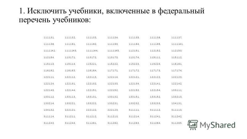 1. Исключить учебники, включенные в федеральный перечень учебников: 1.1.1.1.3.1,1.1.1.1.3.2,1.1.1.1.3.3,1.1.1.1.3.4,1.1.1.1.3.5,1.1.1.1.3.6,1.1.1.1.3.7, 1.1.1.1.3.8,1.1.1.1.9.1,1.1.1.1.9.2,1.1.1.1.9.3,1.1.1.1.9.4,1.1.1.1.9.5,1.1.1.1.14.1, 1.1.1.1.14.
