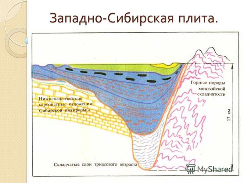 Западно - Сибирская плита.