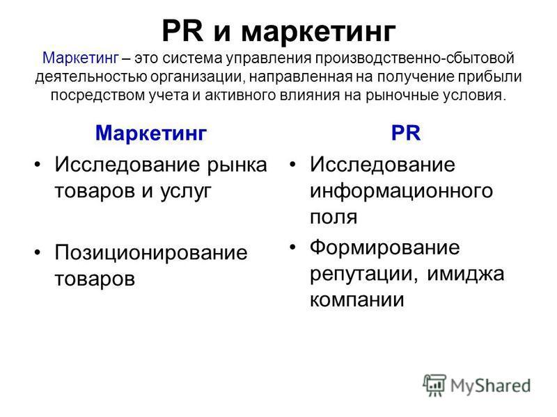 PR и маркетинг Маркетинг – это система управления производственно-сбытовой деятельностью организации, направленная на получение прибыли посредством учета и активного влияния на рыночные условия. Маркетинг Исследование рынка товаров и услуг Позиционир