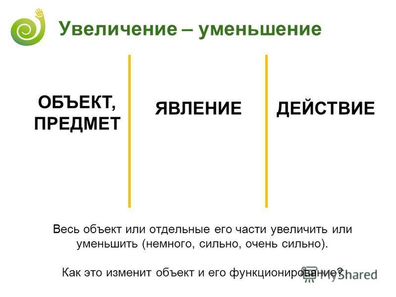 Увеличение – уменьшение Весь объект или отдельные его части увеличить или уменьшить (немного, сильно, очень сильно). Как это изменит объект и его функционирование? ЯВЛЕНИЕДЕЙСТВИЕ ОБЪЕКТ, ПРЕДМЕТ