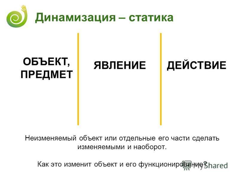 Динамизация – статика Неизменяемый объект или отдельные его части сделать изменяемыми и наоборот. Как это изменит объект и его функционирование? ЯВЛЕНИЕДЕЙСТВИЕ ОБЪЕКТ, ПРЕДМЕТ