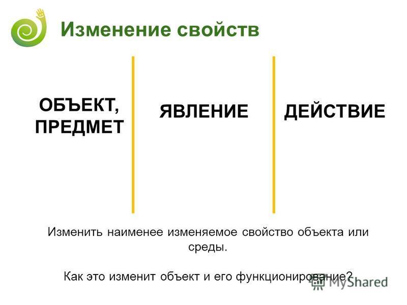 Изменение свойств Изменить наименее изменяемое свойство объекта или среды. Как это изменит объект и его функционирование? ЯВЛЕНИЕДЕЙСТВИЕ ОБЪЕКТ, ПРЕДМЕТ