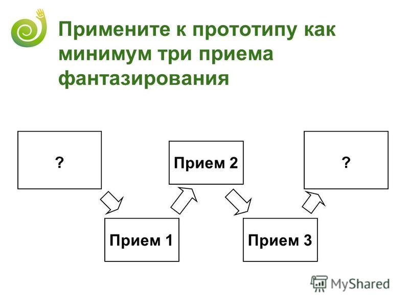 Примените к прототипу как минимум три приема фантазирования ? Прием 1 Прием 2 Прием 3 ?
