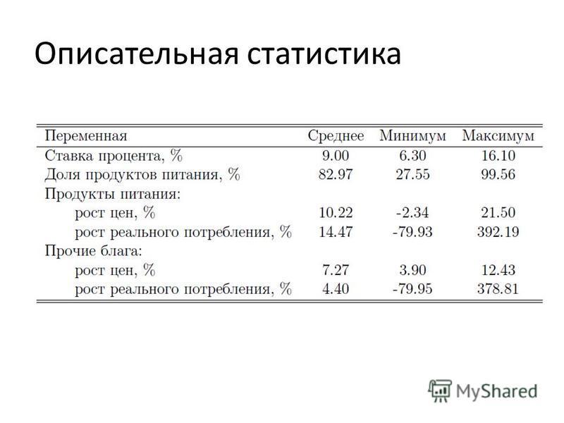 Описательная статистика