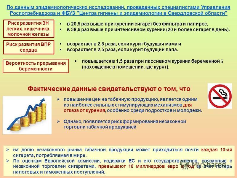 5 По данным эпидемиологических исследований, проведенных специалистами Управления Роспотребнадзора и ФБУЗ