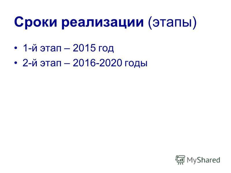 Сроки реализации (этапы) 1-й этап – 2015 год 2-й этап – 2016-2020 годы